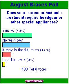 August_Braces_Poll