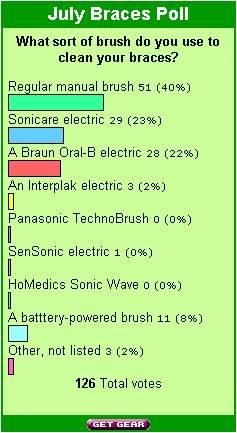 July_Braces_Poll_Image.jpg