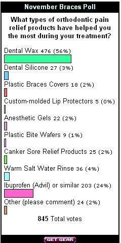 Nov06_Braces_Poll