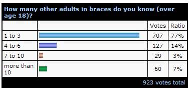 Nov07_Poll.jpg