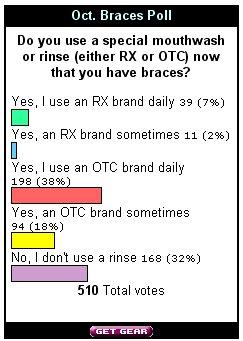 Poll_Results_1005.jpg