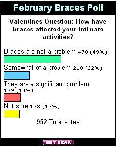 Poll_Results_Feb06.jpg