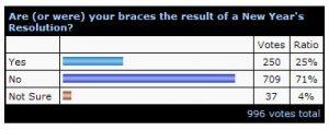 Poll_Results_Feb07