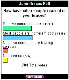 Poll_Results_June06.jpg